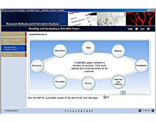 Image of an e-learning interactive animation.
